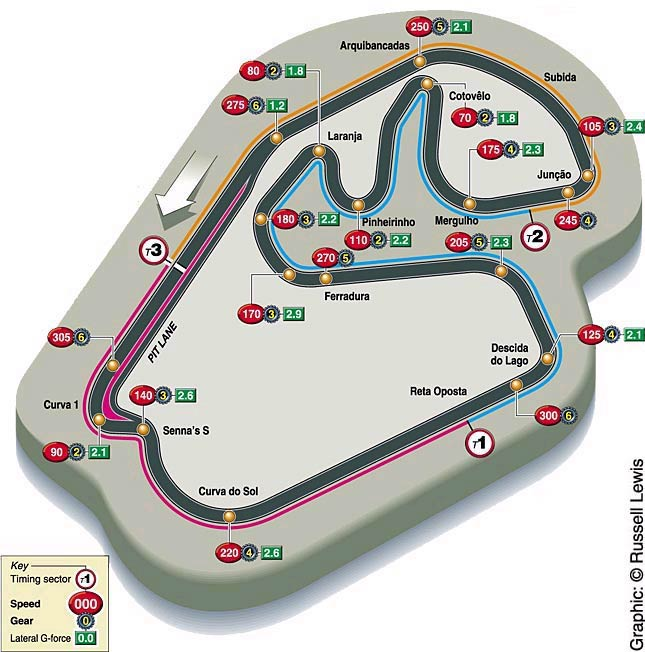 interlagos-lap.jpg